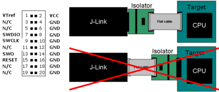 J-Link SWD Isolator Pinout Connection